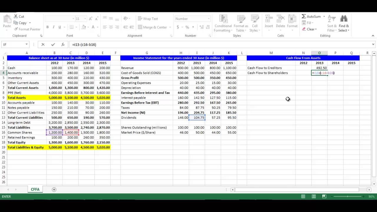 cash flow to creditors and cash flow to shareholders using