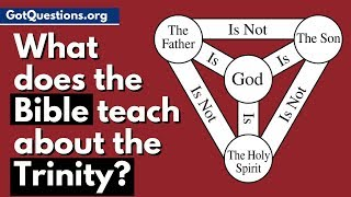 what is the trinity what does the bible teach about the trinity gotquestionsorg