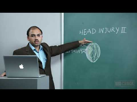 Download Head Injury Part 02
