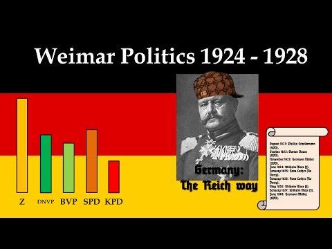 Weimar Politics 1924 -  1928