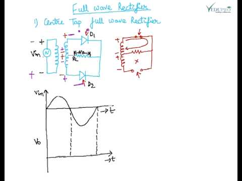 Rectifier Circuit, Rectifier Theory, Half Wave Rectifier, Full Wave Rectifier, Rectifier Diode