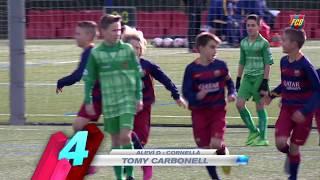 FCB Masia-Academy: Top goals (21-22 November)