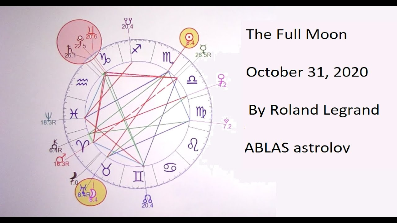 The Full Moon of October 31, 2020. By Roland Legrand ABLAS astrology