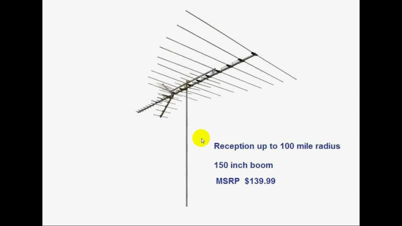 hight resolution of digital tv antenna diagram