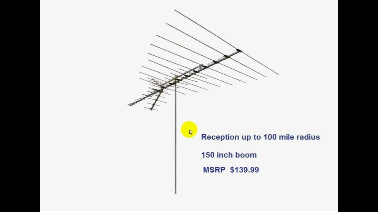 digital tv antenna diagram [ 1280 x 720 Pixel ]
