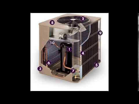 HVAC AIR CONDITIONING REPAIR & FURNACE SERVICE MISSION VIEJO (949)234 0040