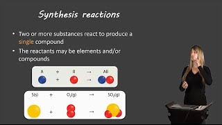 Predicting products of synthesis reactions
