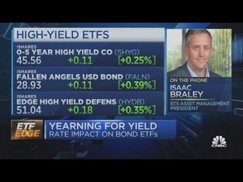 High-yield, low visibility: Strategies for trading bond ETFs as rates rise