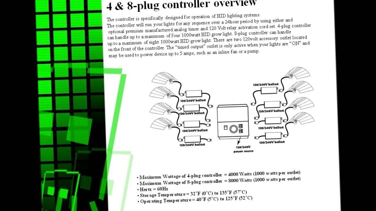 spl grow room lighting controllers hps mh 400watt 600 watt 1000watt grow lights bulb [ 1280 x 720 Pixel ]