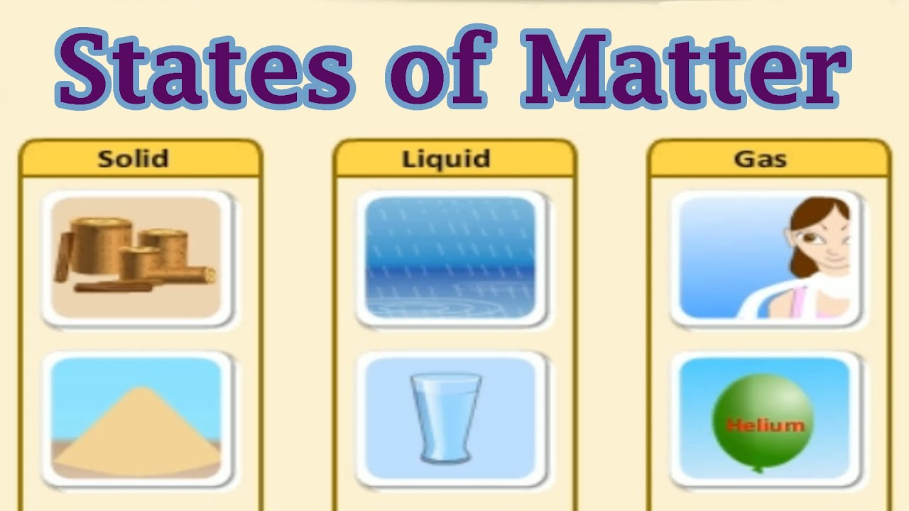 States of Matter - Solid, Liquid, Gases. Interesting Animated ...