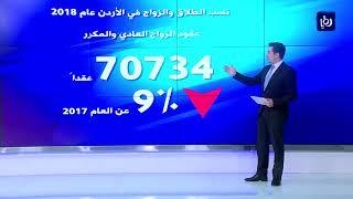 3841 مطلقة لم تتجاوز أعمارهن العشرين في عام 2018  - (1-7-2019)