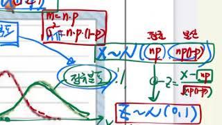 함백고 확률과통계 (12차시)정규분포와 그 성질_4