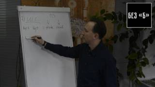 Налаштування AdWords - Використання широкого відповідності - Курси БЕЗ ''B''