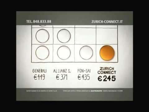 Zurich Connect - Spot TV