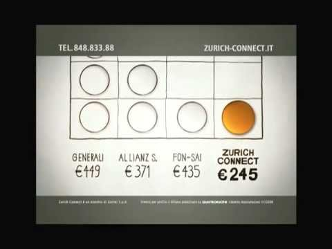 Zurich Connect - Spot TV