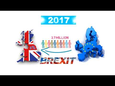 Brexit. Dual EU UK Citizens.  What will happen to Your Non-EU Family Members?
