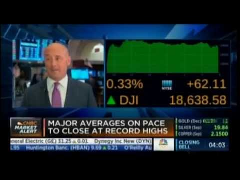 ETF Trends' Tom Lydon Discusses ETFs on CNBC's Closing ...