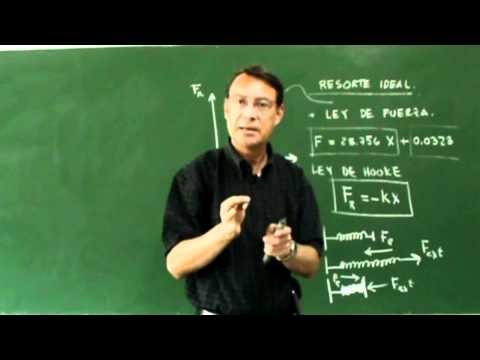 Clase 5: Ley de Hooke mas problema