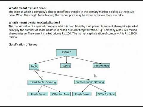 Investment Banking Domain Knowledge for Developer & Tester | Capital Market Interview Part 1
