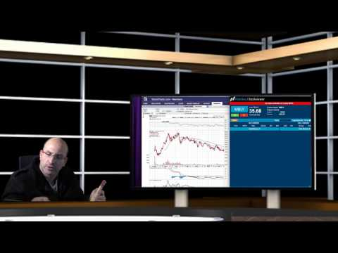 Daily Live Markets Commentary with Jim the best stock analyst