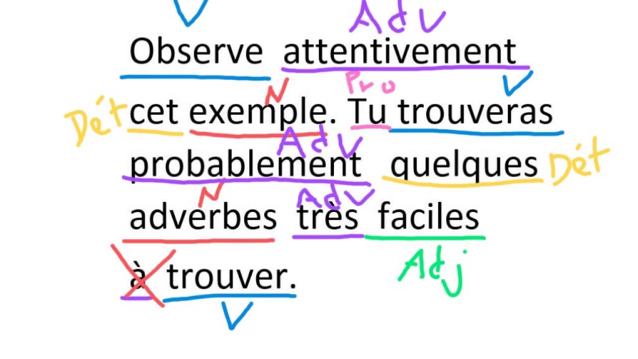 Comment identifier l'adverbe dans la phrase - YouTube