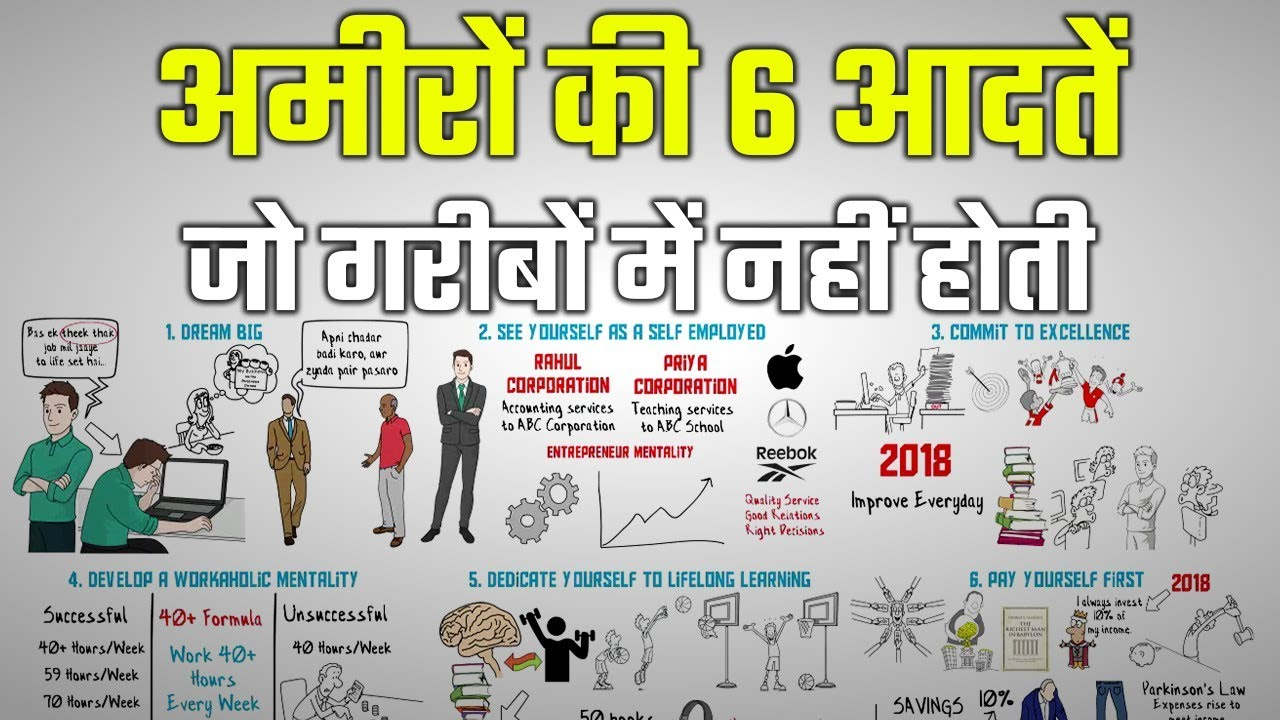 6 Habits Of Rich People A 6 Aa B Success Habits In Hindi