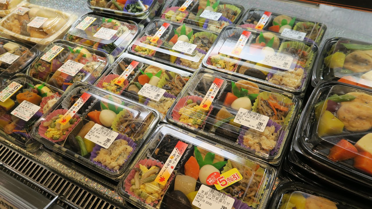 Convenience Food Market Share
