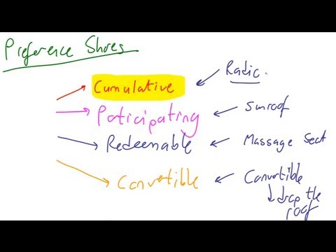 Types of Shares, Part III, Lecture 004, Securities Investment 101, Video 00005