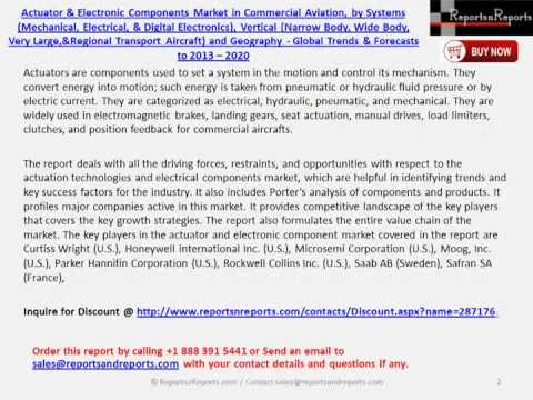 Actuator & Electronic Components Market in Commercial Aviation, by Systems, Vertical  and Geography