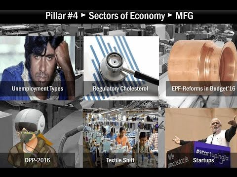 BES164/P4: Types of unemployment, EPF Regulatory Cholesterol in Budget-2016