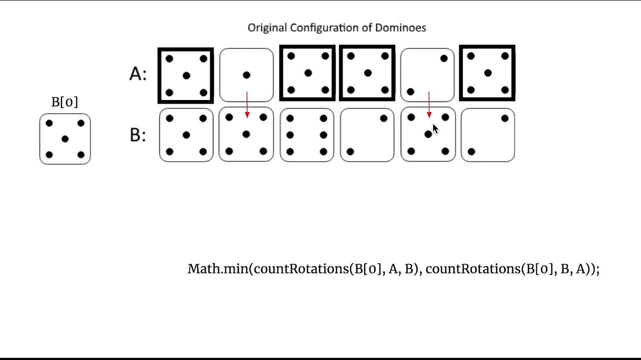 [LeetCode]1007. Minimum Domino Rotations For Equal Row 中文 - YouTube
