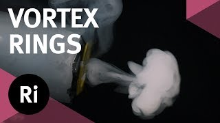 The Science of Vortex Rings