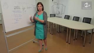 Организация работы руководителя. Как ставить задачи и делегировать. Лилия Чакова
