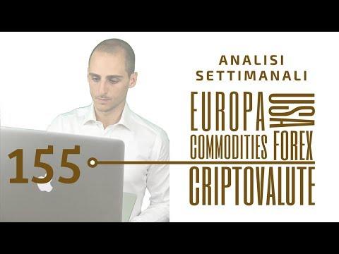 Idee di trading per la prossima settimana: indici, azioni e criptovalute