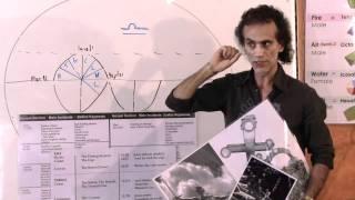 Santos Bonacci The Ancient Theology, Astrotheology Part 1 [Brave Archer Films®]