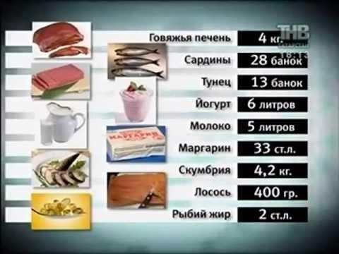 В каких продуктах содержится витамин B – Витамин B. Всё