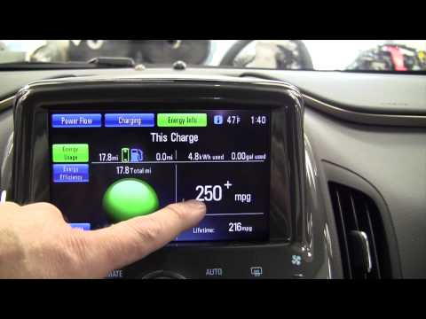 2012 Chevrolet Volt Energy Efficiency