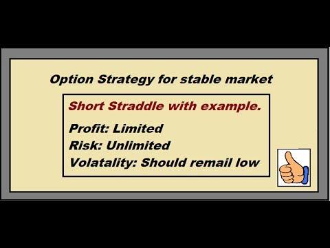 Youtube options trading basics straddles