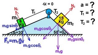 Physics - Mechanics: Appli¢ations of Newton's Second Law (4 of 20) double ramp