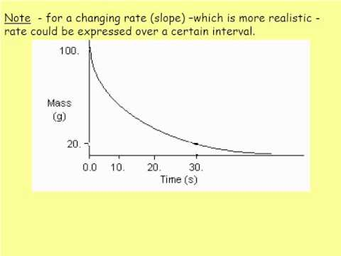 an experiment determining the effects of time on the rate of catalyse activity They speed up the chemical reactions used by cells, but are not themselves   we extracted catalase from turnips, and investigated the effects of four factors on  the  every second for a minute, and graphed absorbance (y) versus time (x)   for example, to determine the effects of substrate concentration, we made three.