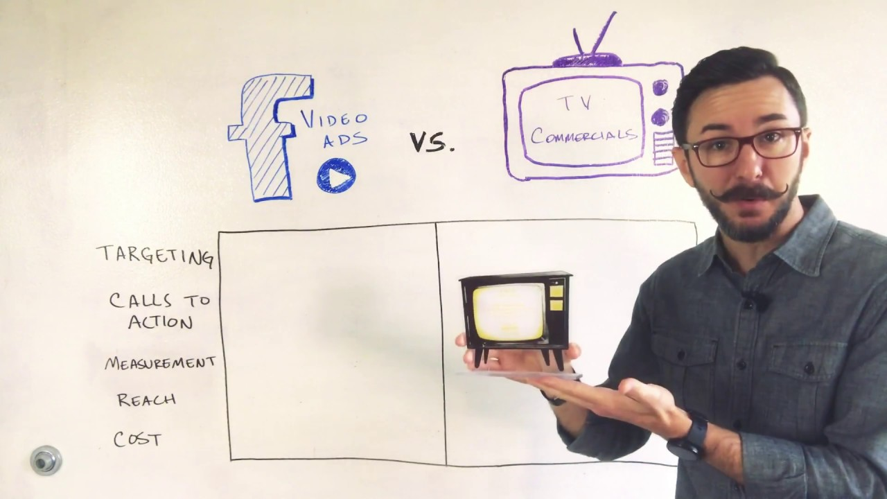 Showdown: TV Commercials vs  Facebook Video Ads for Healthcare Providers