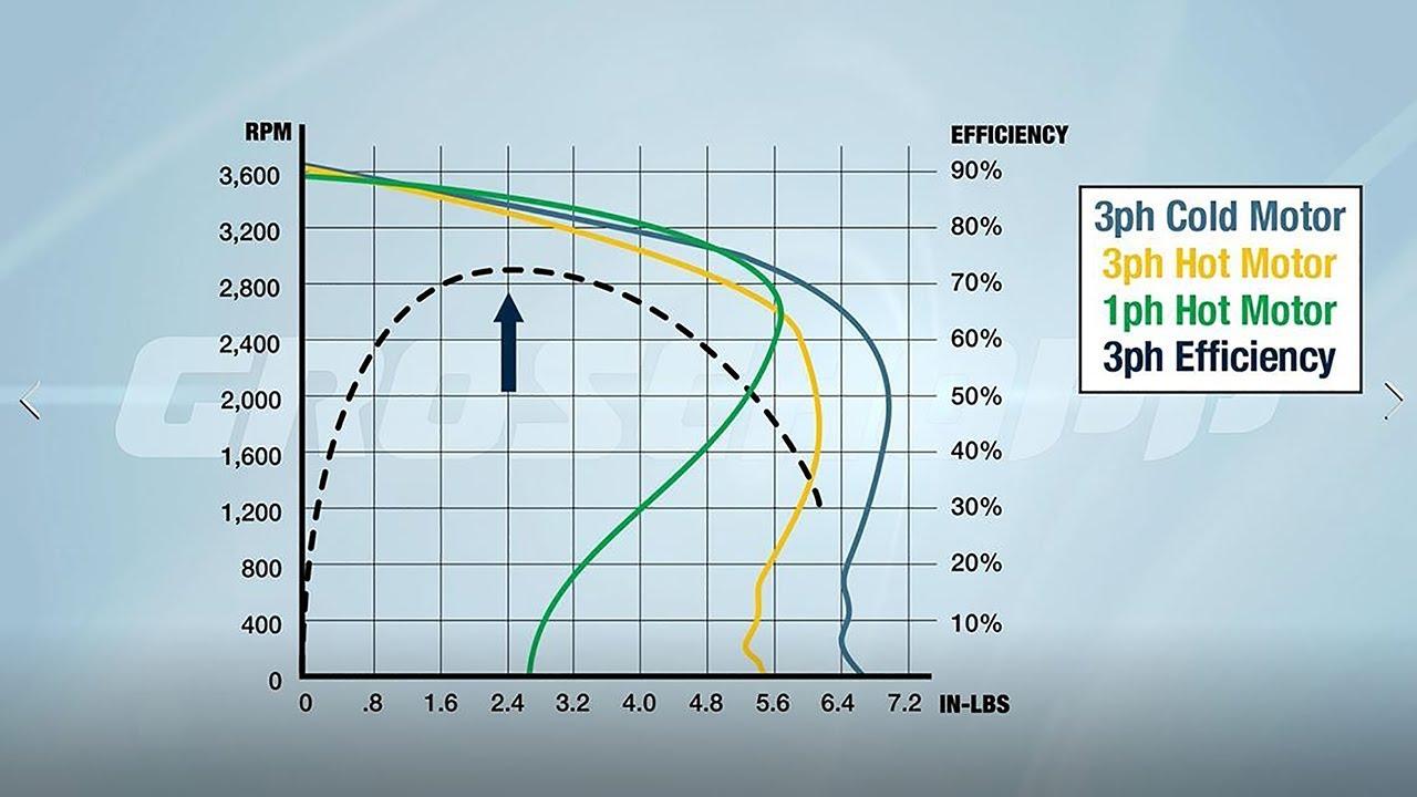 Capacitor Motor Wiring Diagrams On General Electric Stove Diagram