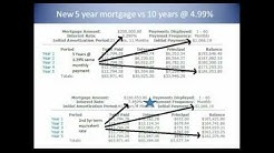 10 year mortgage rates in Canada.avi