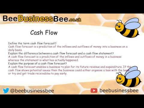 BTEC Business First Award, Unit 2 Revision Questions and Answers