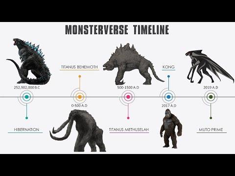 Godzilla Titans Timeline | Monsterverse Timeline Explained