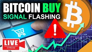 Bitcoin Price Signal FLASHING BUY!!! (1st time in 2021)