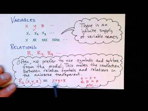 Lecture: 54/65: First-Order Predicate Logic: An Overview