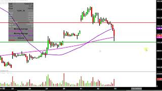 Tilray, Inc. - TLRY Stock Chart Technical Analysis for 10-02-18