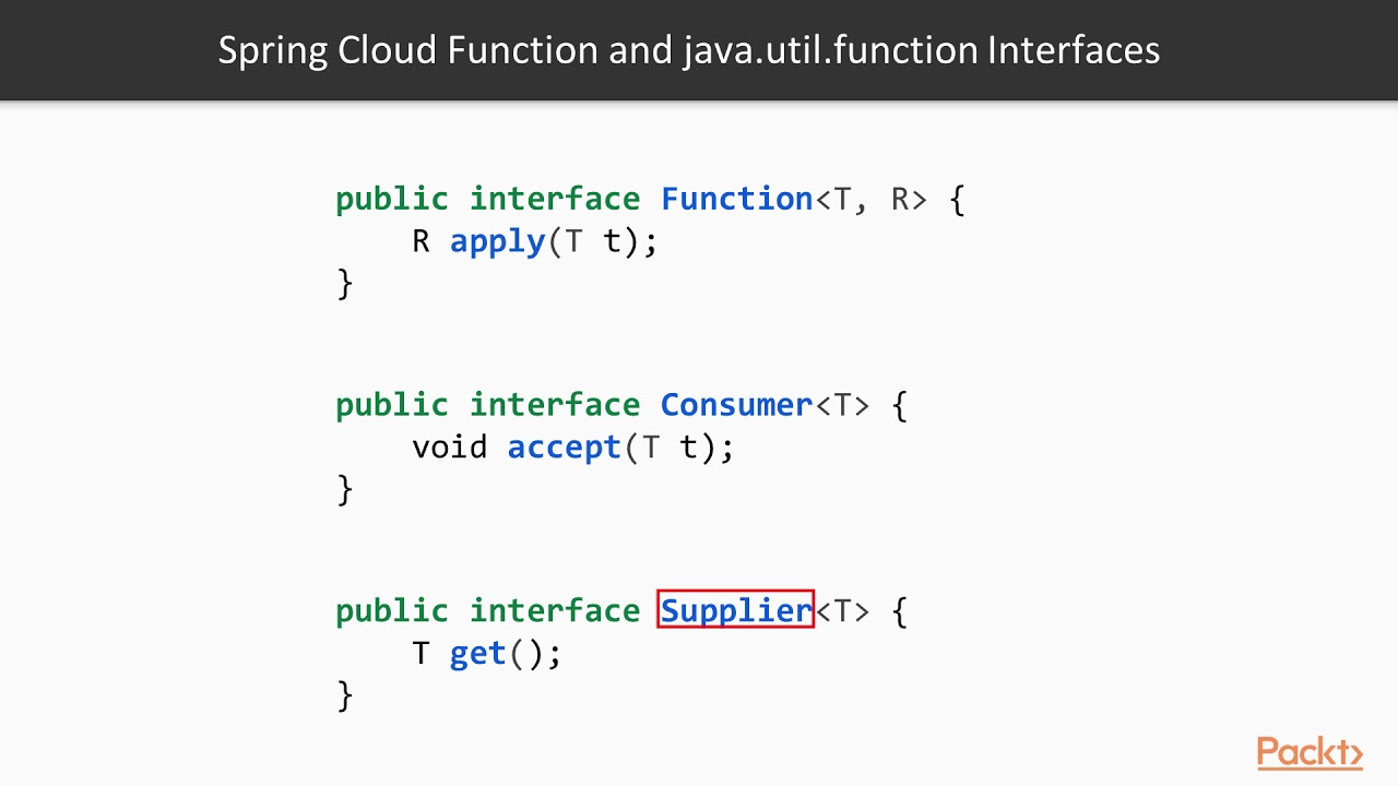 Building Serverless Applications with Spring and AWS: Intro to Spring Cloud  Functions|packtpub com