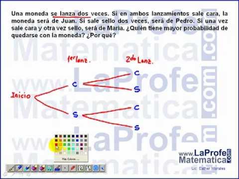 Ejercicio de diagrama de arbol lanzar una moneda youtube ccuart Choice Image